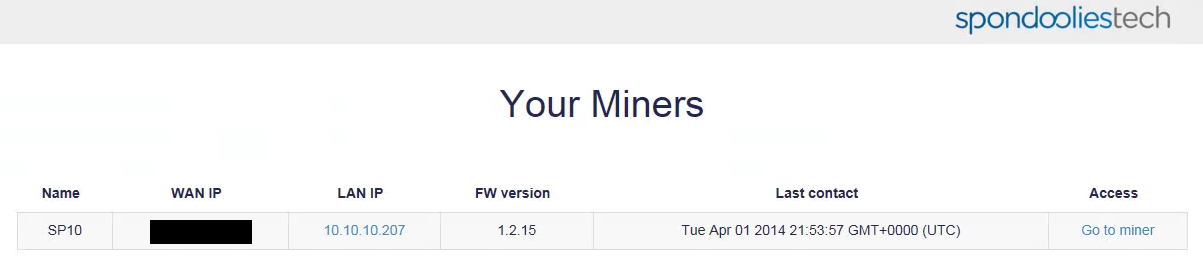 YourMiners